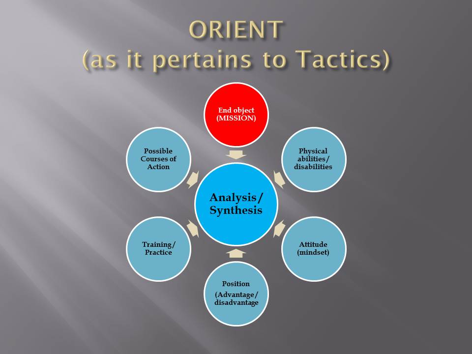 Orient tactical basic inputs 2