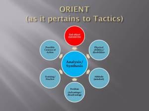 Orient tactical basic inputs 2