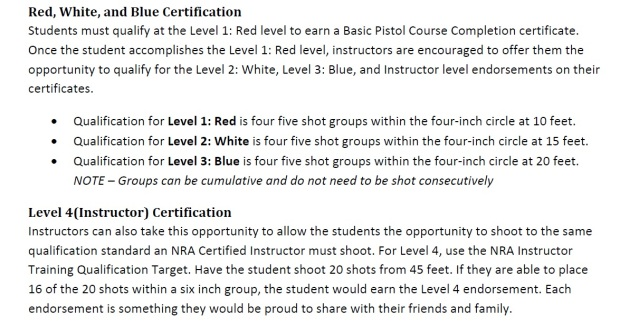 Nra training tacticalprofessor having run over 100 shooters of varying skill levels through the nra marksmanship qualification program defensive pistol i course yelopaper Images