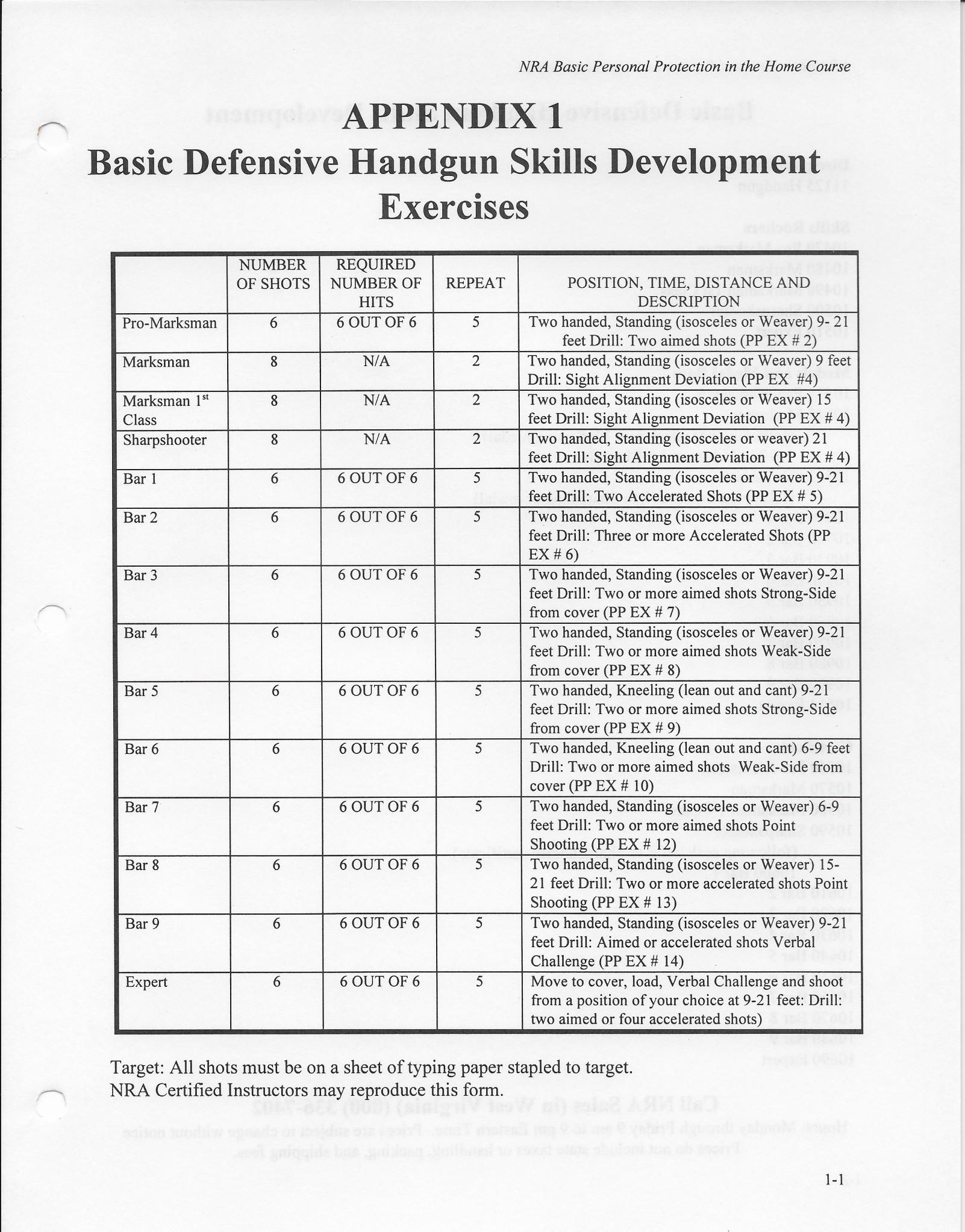 PPITH Skills Development